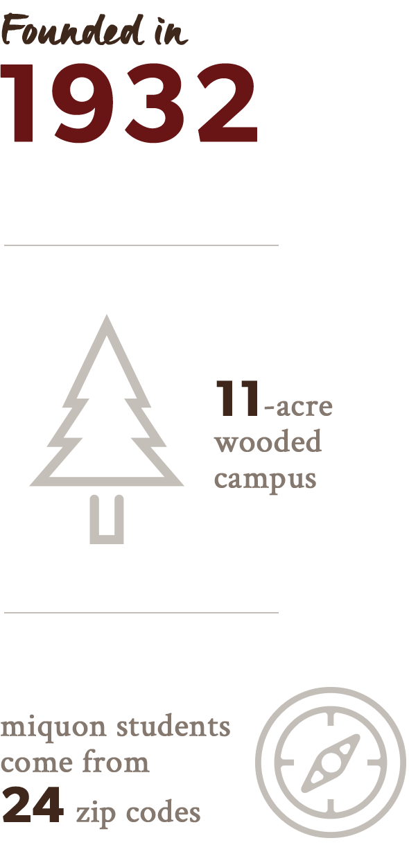 Founded in 1932. 11-acre wooded campus. Miquon students come from 24 zip codes.